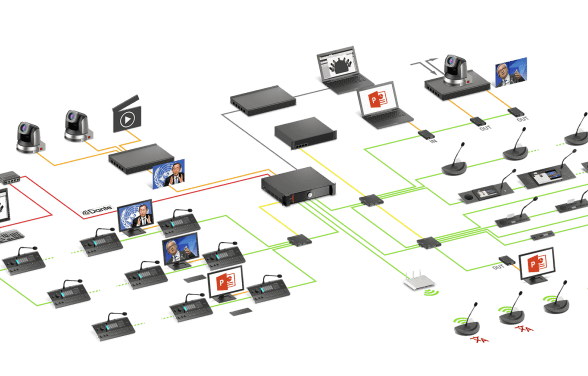 Televic Conference PLIXUS Architecture